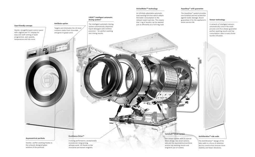 عکاسی صنعتی | تبلیغاتی | عکاسی برندینگ