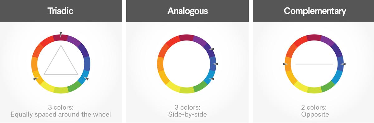 روش طراحی لوگو و انتخاب رنگ