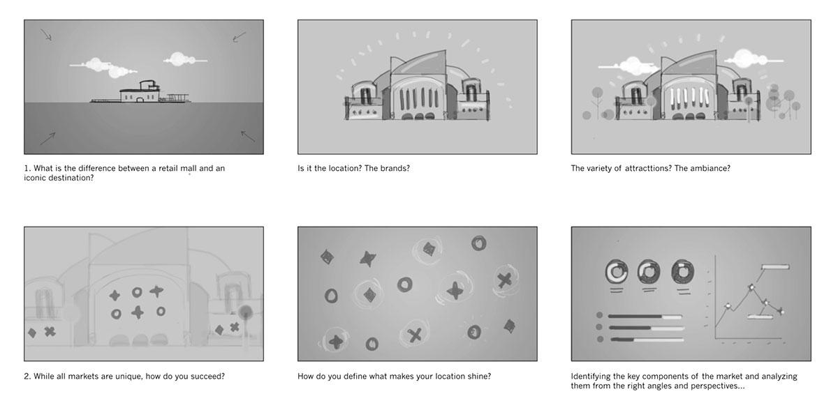 مراحل ساخت تیزر موشن گرافیک