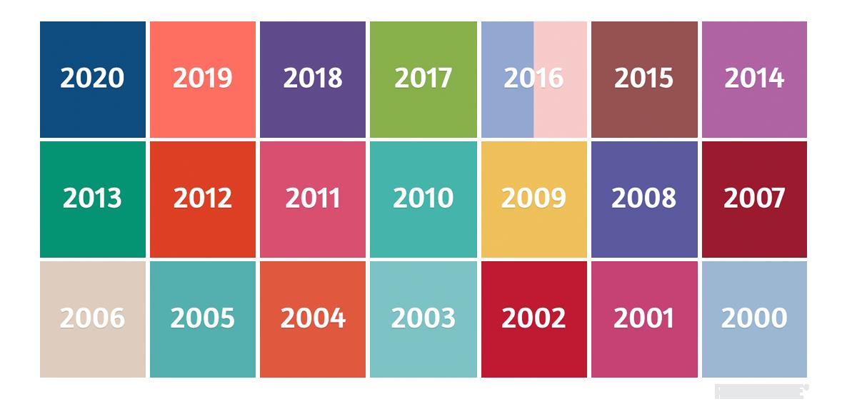 رنگ سال بین سالهای 2000 تا 2020 میلادی