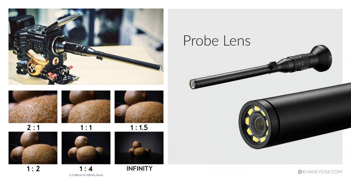پروب لنز چیست و کاربردهای آن (Probe Lens)